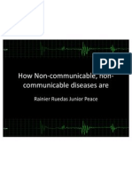 Non-communicable and Communicable Diseases