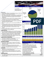 Fy2012 Fast Facts VAs Budget Highlights