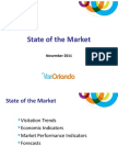 State of the Market (Nov 2011)