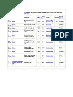Boys JV_Varsity Football Schedule