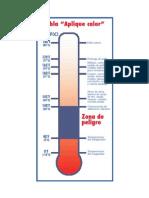 Tabla de Temperaturas de Coccion de Alimentos