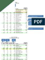 Mayor's Office Budget Jan1-Sep30 2011