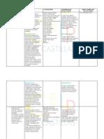 2011-12 Programacion Vertical Area de Ingles