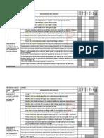 11-12 indices de evaluacion 3er ciclo