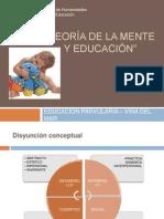 Teoría de la mente y Educación