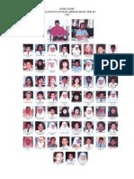 Guru SHAH Pekan 1991