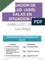 ANALISIS DE SITUACIÓN DE SALUD  (ASIS)