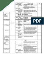 Rancangan Pengajaran Tahunan Mt5 2010