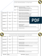 10.1 Stakeholder Management Strategy