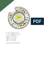 Arcanos - Astrologia