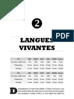 Prépa HEC, D'Admissible à Intégré - Langues | IntegrerHEC.fr