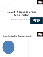Slides - TJPE - Administrativo - Jaula - Aula 02