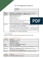 數位媒體設計學程-Dreamweaver CS5