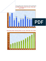 Tốc độ tăng trưởng điện thương phẩm từ năm 1995 đến năm 2006 của TP Hà Nội