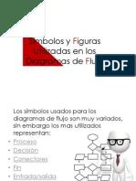 Símbolos y Figuras Utilizadas en los Diagramas