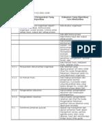 04.2 Daftar Periksa Audit SMM ISO 9001