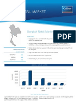 Bangkok Retail Market Report Q3 2011
