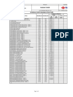 Manpower Planning Template - Manpower schedule template