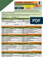 SMU MBA Specilaization
