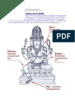 Diagrama 12 - El Sistema de Castas en La India