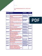 proyectos de ley introducidos en el año 2011