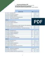 Plan de Estudios Ing Quimica Unac