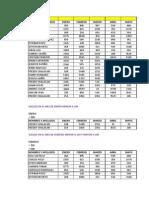 Filtros en Excel