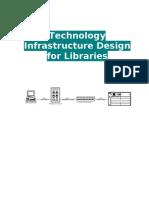 Tech Infra Design Libraries