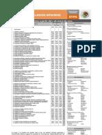 Salarios mínimos por oficio - Tabulador STyPS - 01_01_2011