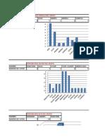 Excel Graficas de Votos