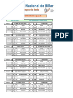 1ª  jornada de la II Liga Nacional de Juegos de Serie