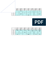 Program for Combined Foundation Design With Piles