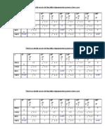 Tabel-Cu-Valorile-Exacte-Ale-Funcţiilor-Trigonometrice