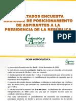 Resultados de la Encuesta Naional de Posicionamiento de Aspirantes a La Presidencia de La Republica