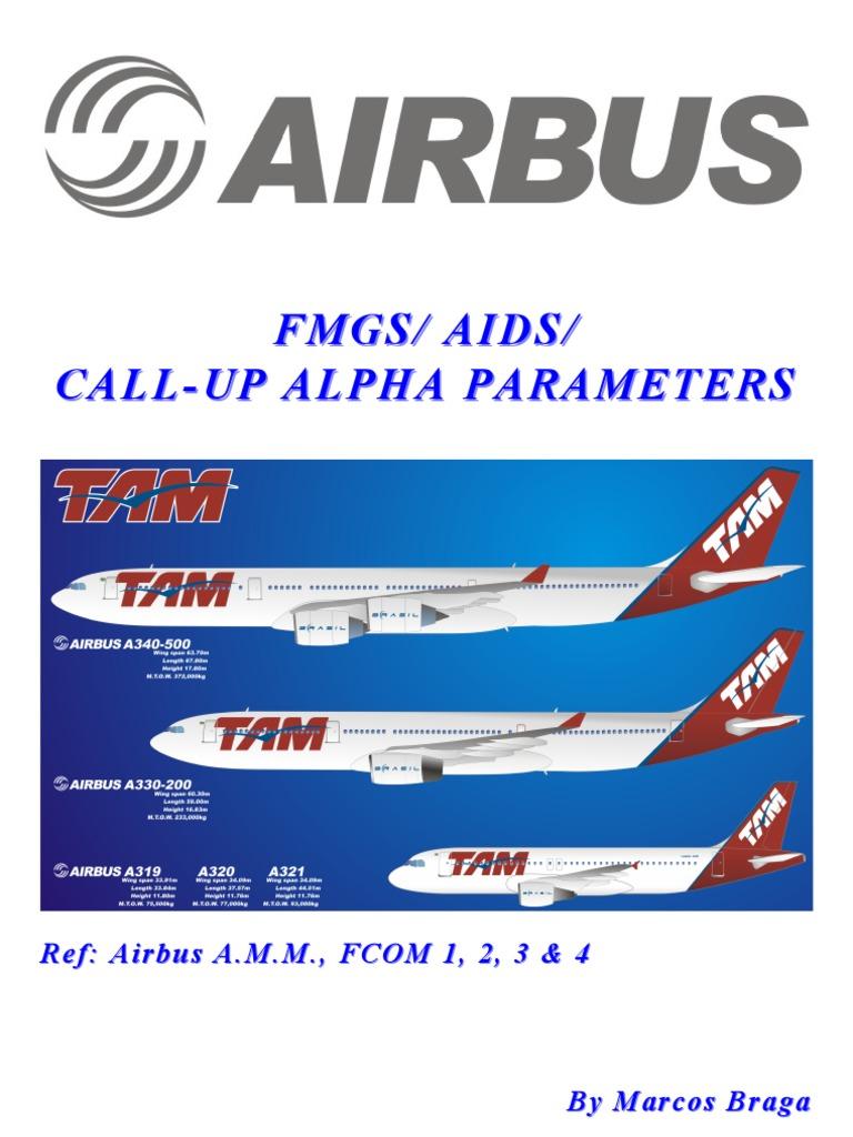 a320 fmgs codes braga rh scribd com Airbus A380 Airbus A320 Cockpit