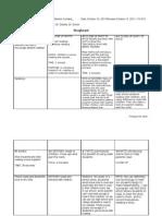 FRIT7230 - Storyboard-Final Graphic Organizer - Word