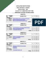 Embedded System Technologies Syllabus
