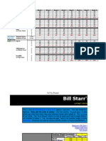 8000198 Bill Starr Mad Cow 5x5 Logbook Calculator