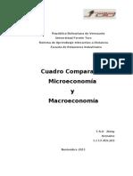 Cuadro Comparativo Macro y Micro Eco No Mia