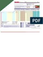 APTA-RI-Dimensionamento de Instalações Aço 2007_164