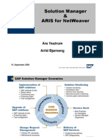 Solution Manager & ARIS for NetWeaver