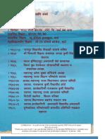 Marathi Jiwanpat of Prof.ram Meghe From Aanand Yatri PDF by Shirishkumar