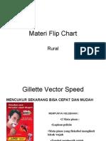 Materi Flip Chart, 13feb08