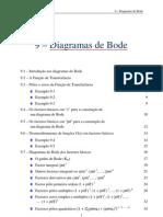 Diagrama de Bode II