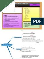 Βιολογία Α΄Λυκείου 12ο Κεφάλαιο - Αναπαραγωγή και ανάπτυξη Β΄Μέρος (από τη μείωση στη γονιμοποίηση)