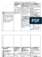 6to Grado - Bloque 4 - Dosificación de Competencias