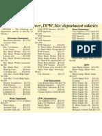 City of Oneida Department Salaries 2