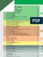 AP Mod Capitulo1 Proteccion Magnetotermica y Diferencial