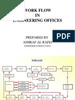 Workflow in Engineering Offices