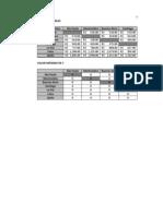 Mochilão - Caixeiro Viajante - MS Excel e Solver